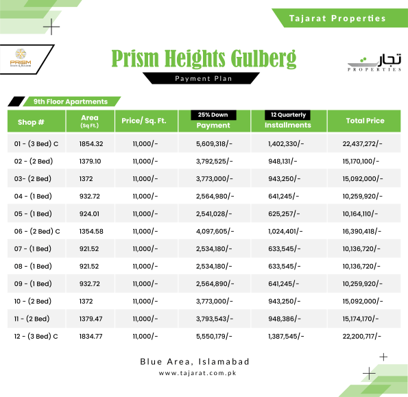 Prism Heights 9th Floor Apartments Payment Plan