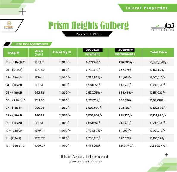 Prism Heights 10th Floor Apartments Payment Plan
