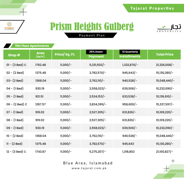 Prism Heights 11th Floor Apartments Payment Plan