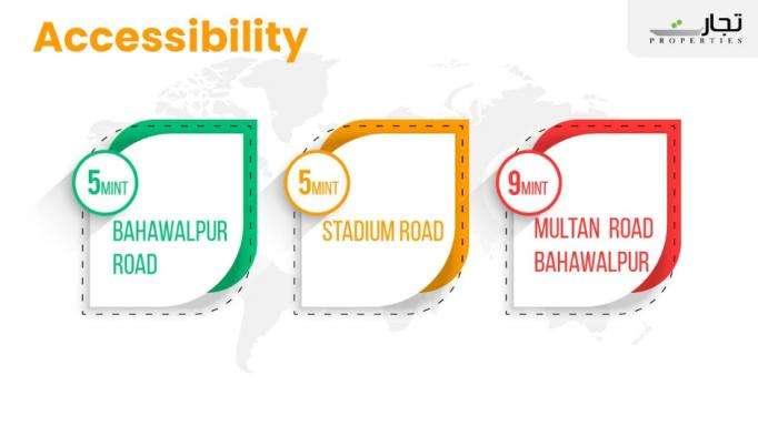 Satellite Town Bahawalpur Accessibility