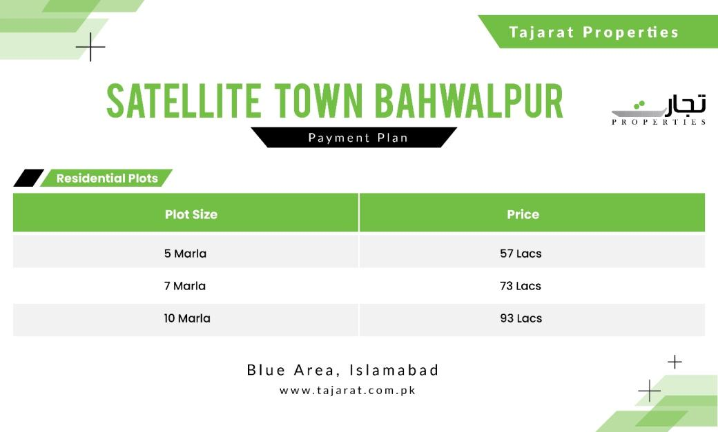 Satellite Town Bahawalpur Payment Prices