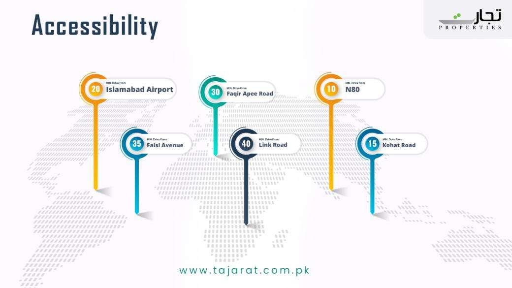 Eighteen Islamabad Accessibility
