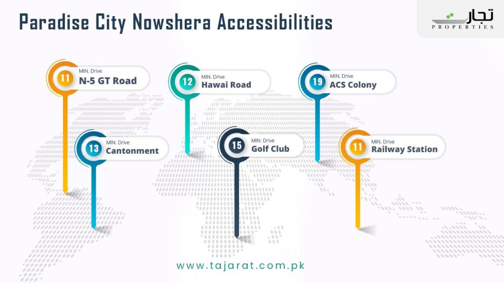 Paradise City Nowshera Accessibilities