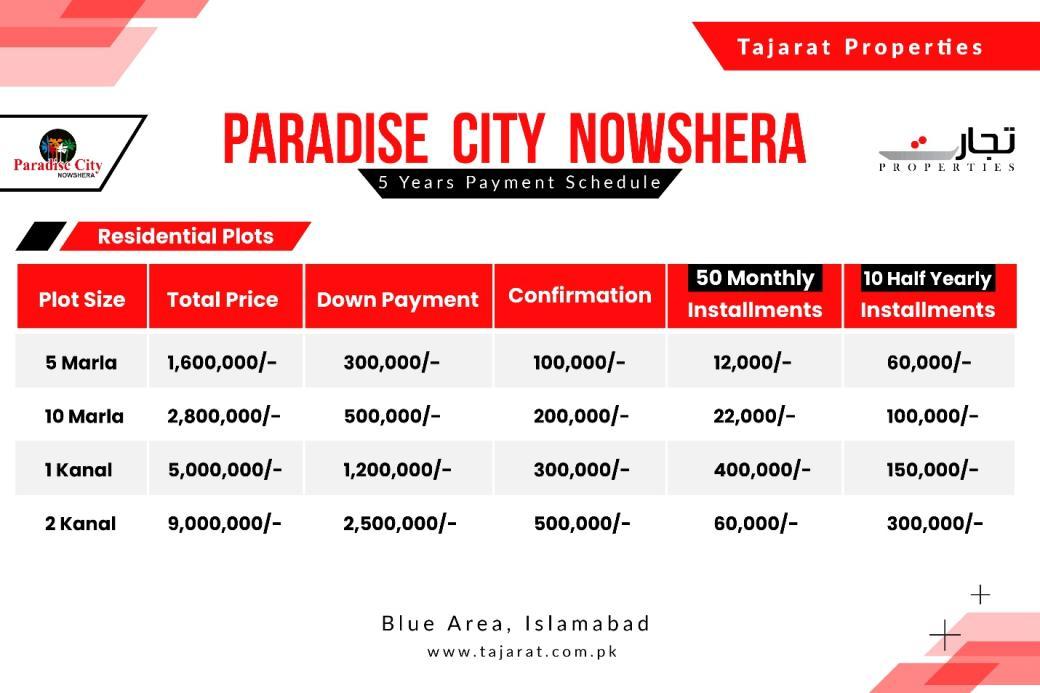 Paradise City Nowshera Payment Plan
