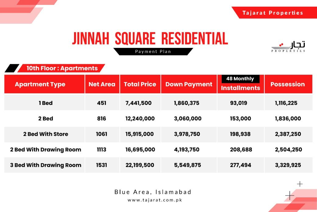 Jinnah Square Residential Apartments 10th Floor Payment Plan