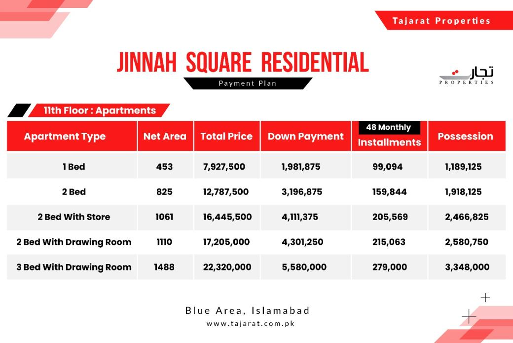 Jinnah Square Residential Apartments 11th Floor Payment Plan