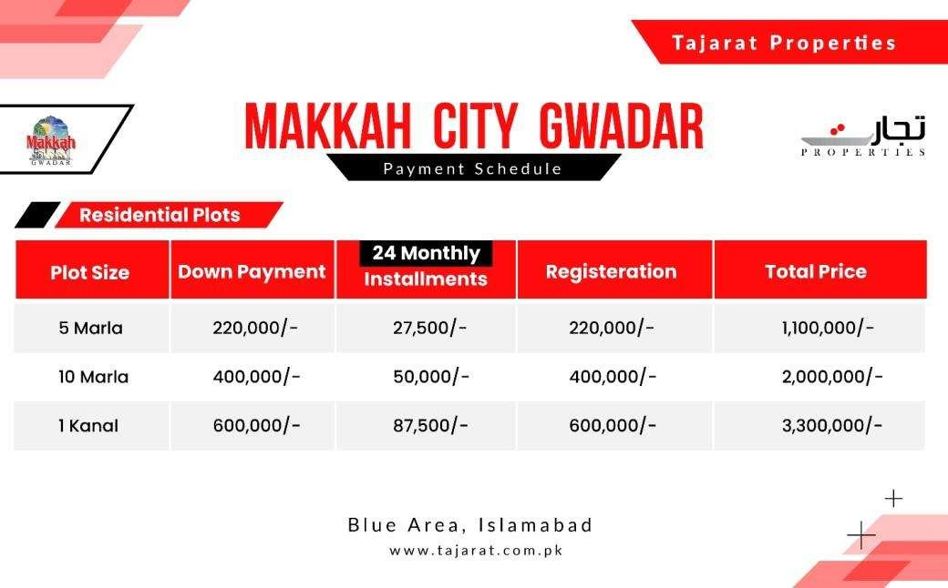 Makkah City Payment Plan Residential Plots