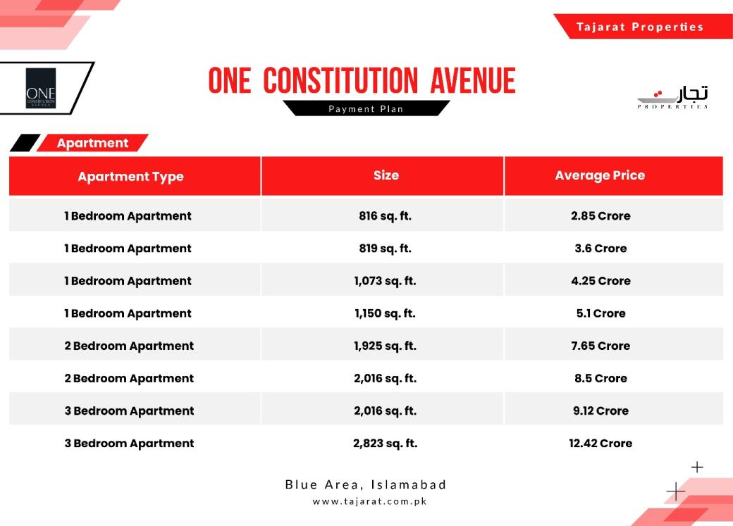 One Constitution Avenue Islamabad Payment Plan