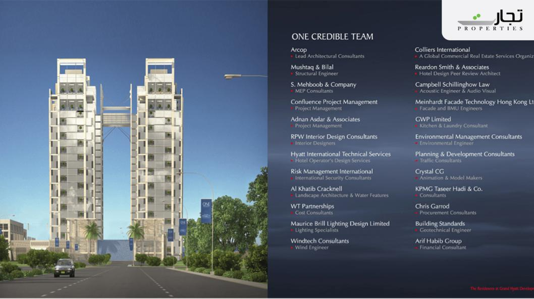 One Constitution Avenue Islamabad Developers & Owners