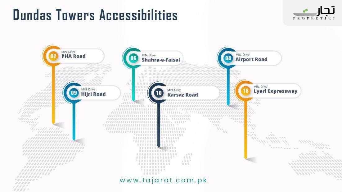 Dundas Tower Karachi Accessibilities
