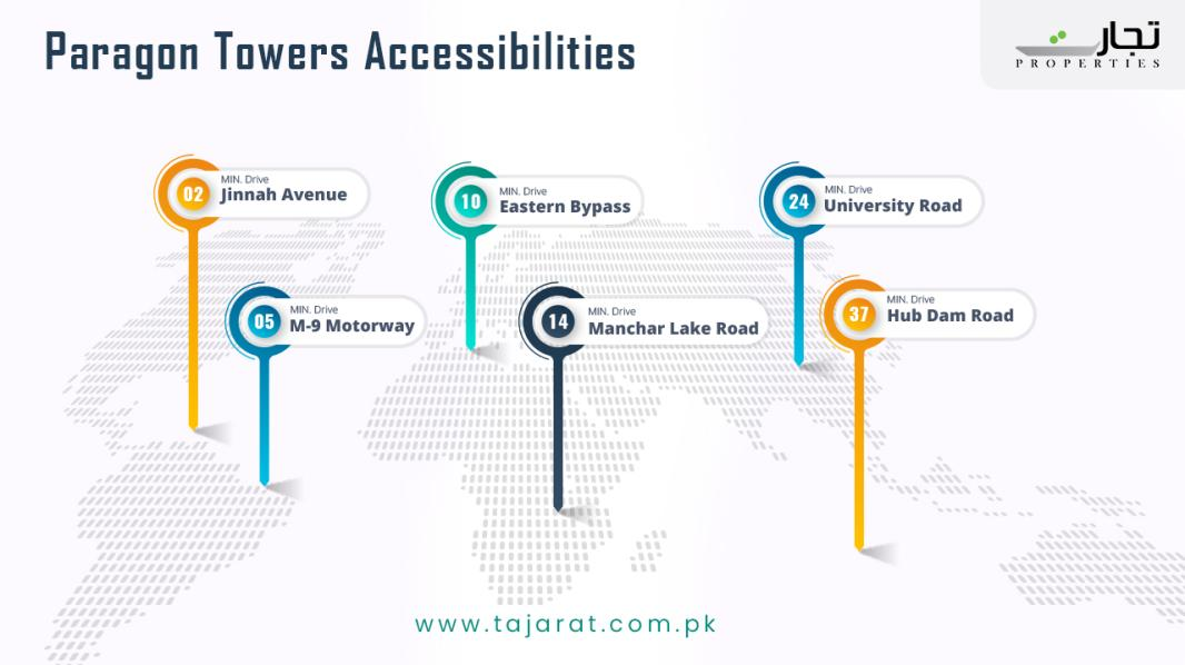 Paragon Towers Bahria Town Accessibility Points