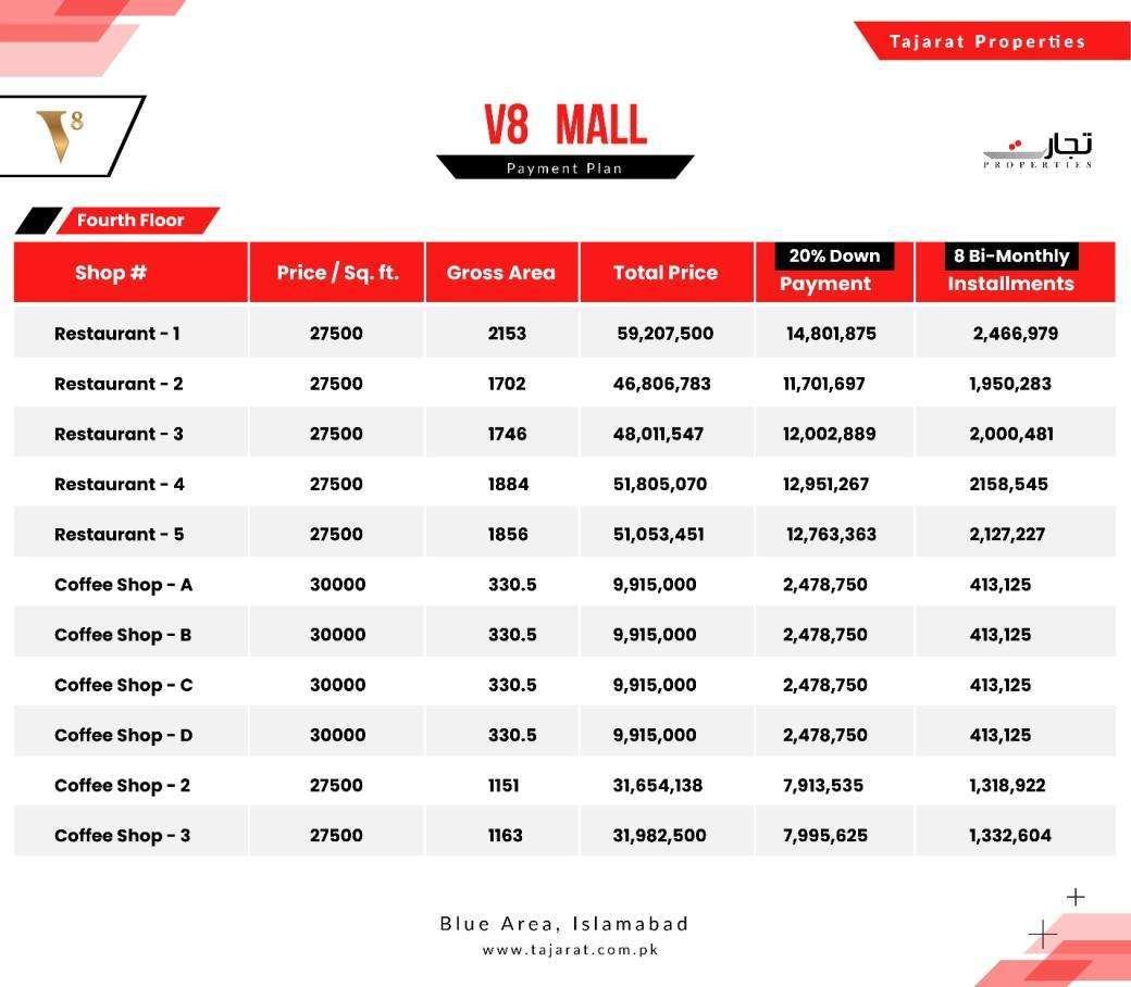 V8 Mall Islamabad 4th Floor Plan