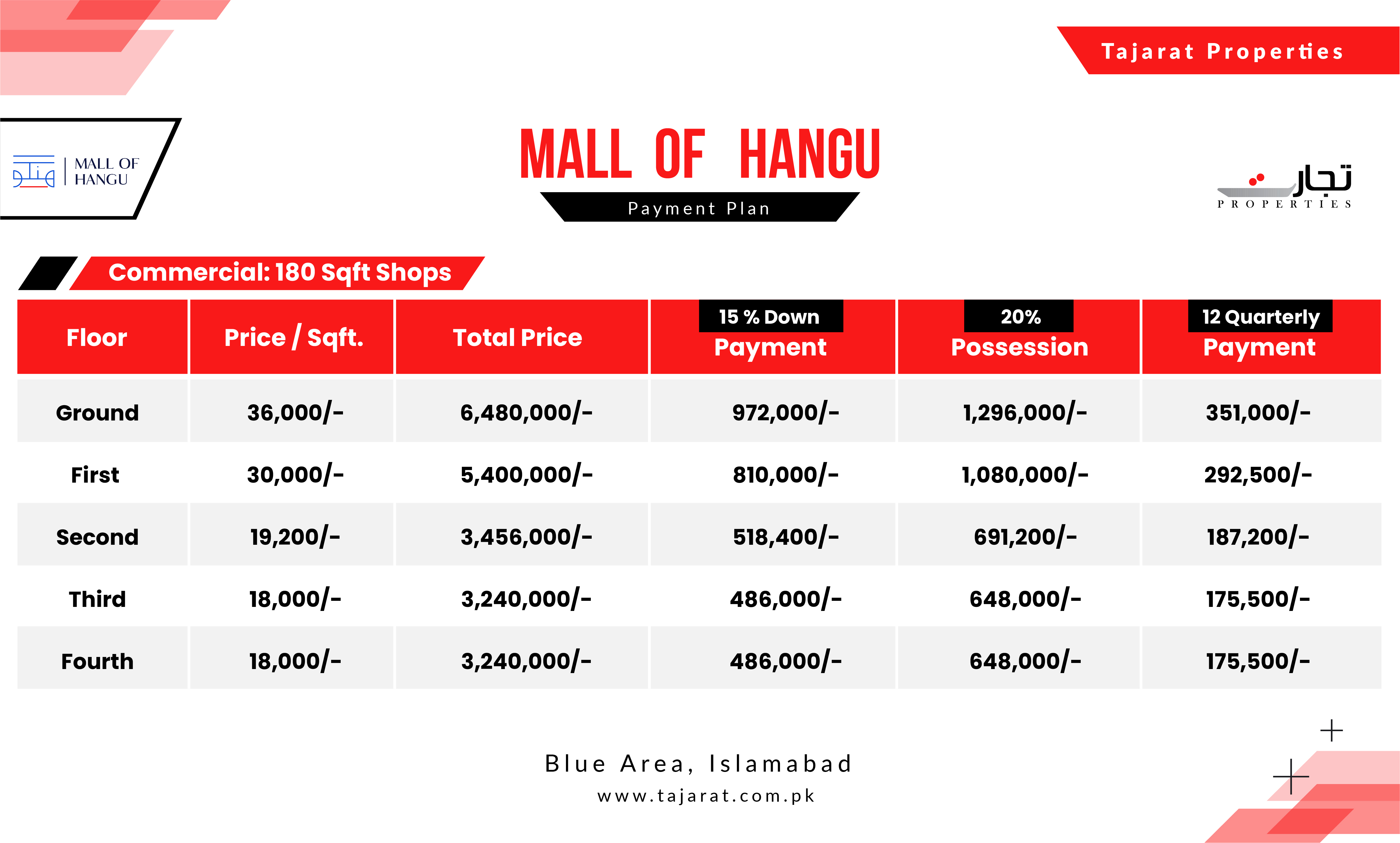 Mall of Hangu Commercial Shops Payment Plan