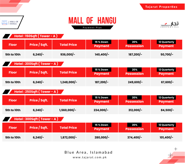 Mall of Hangu Hotels Payment Plan:
