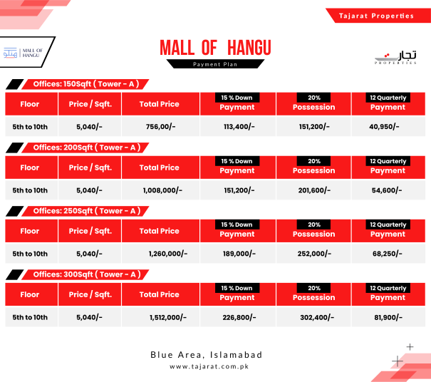 Mall of Hangu Offices Payment Plan