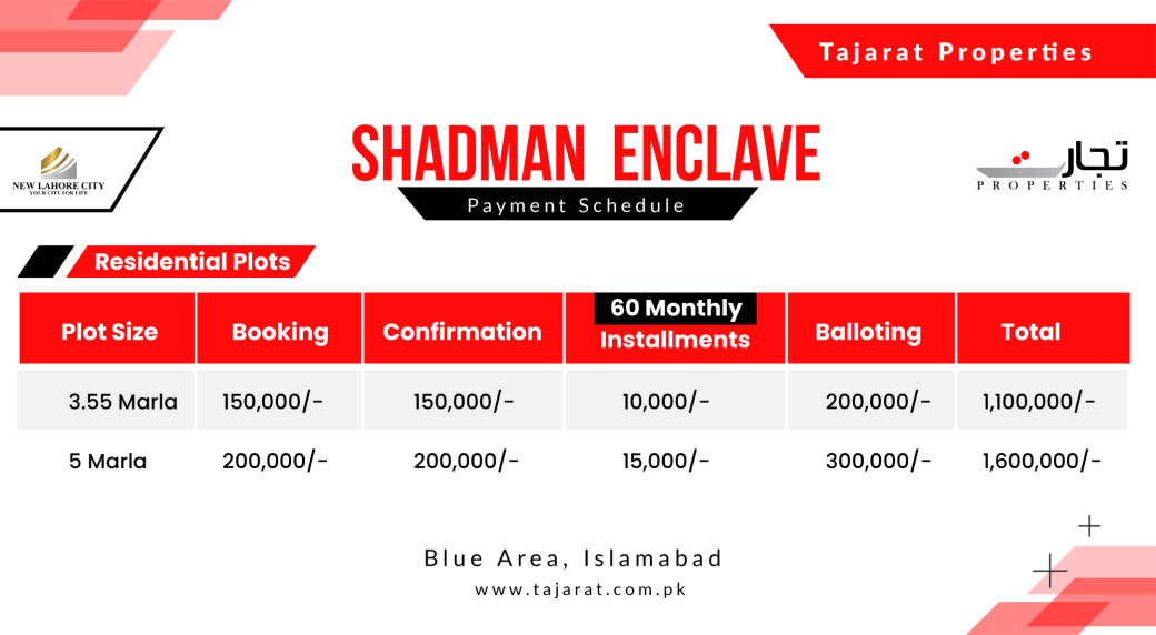 Shadman Enclave Lahore Residential Plots Payment Plan