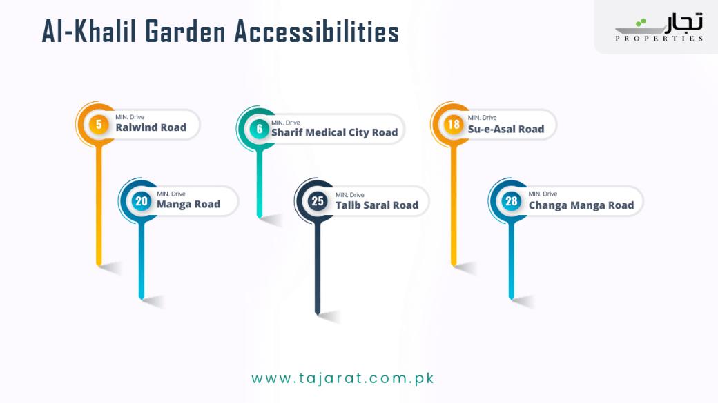 Al Khalil Garden accessibilities