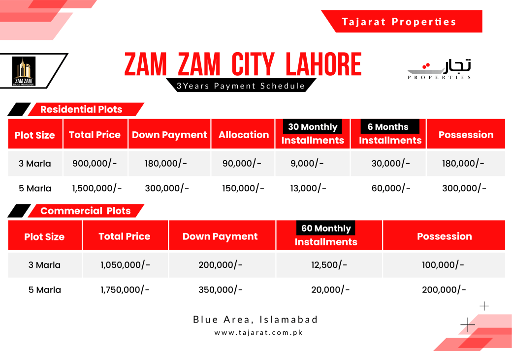 Zam Zam City Lahore Residential and Commercial Plots Payment Plan