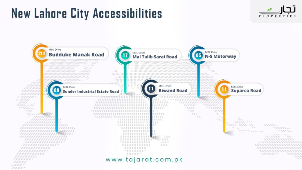 New city lahore Accessibility