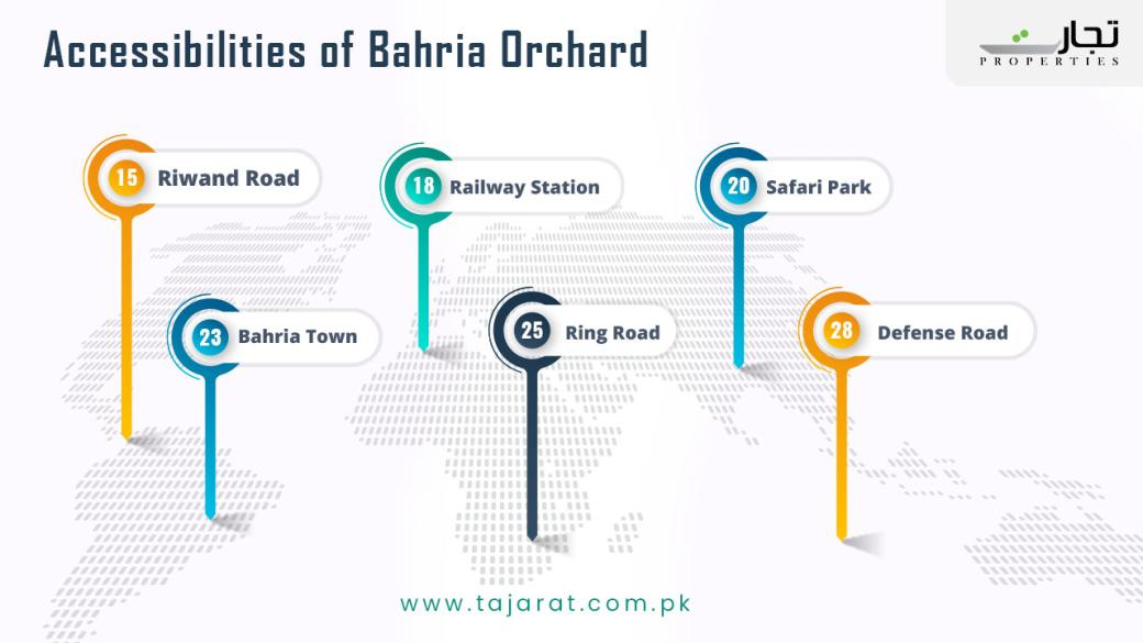 Bahria Orchard Phase 1 Lahore Accessibility