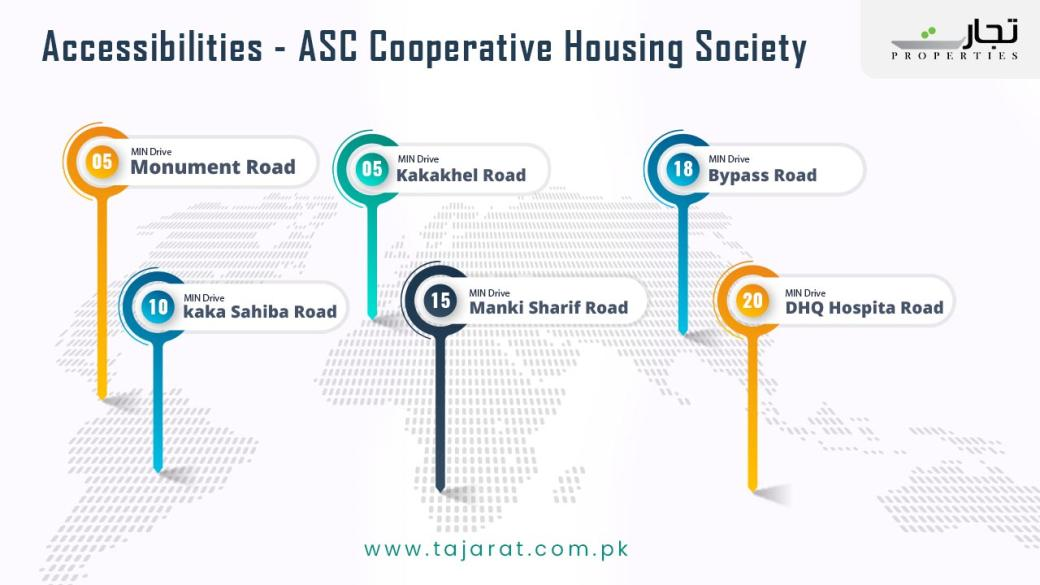 Accessibility of ASC Cooperative Housing Society Phase 2 Nowshera