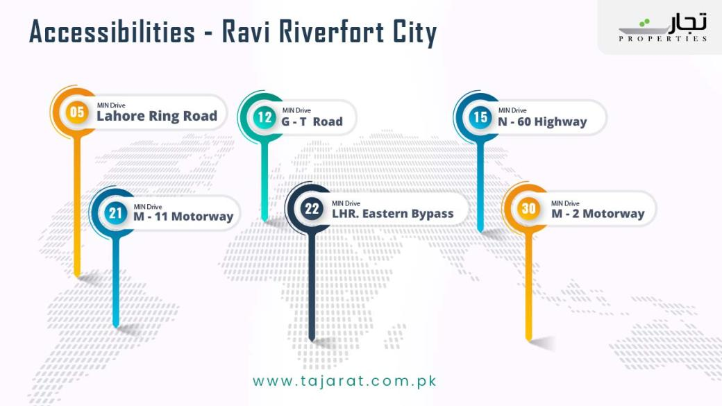 Accessibility of Ravi Riverfront City