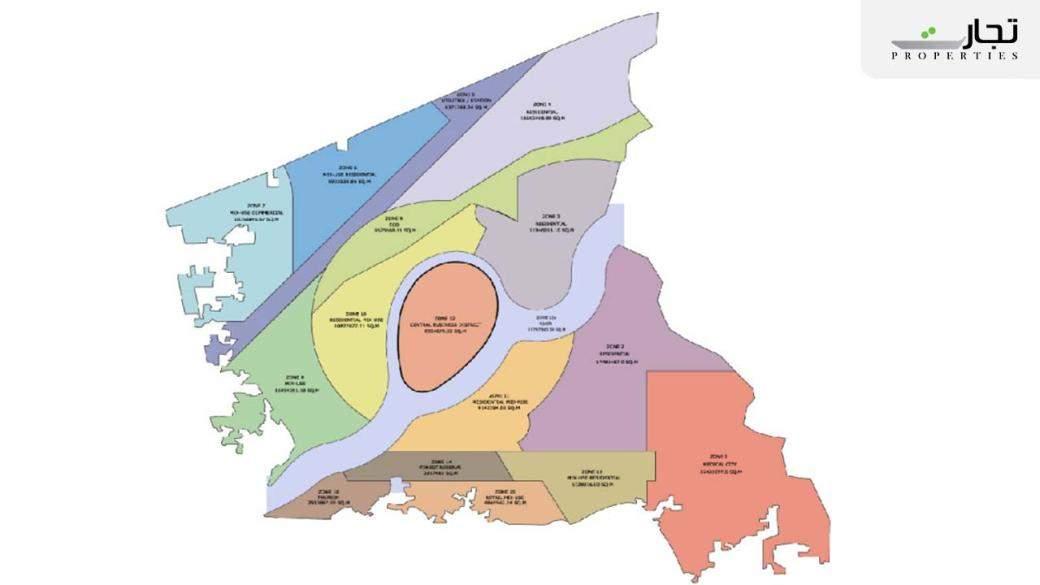 Ravi City Phases