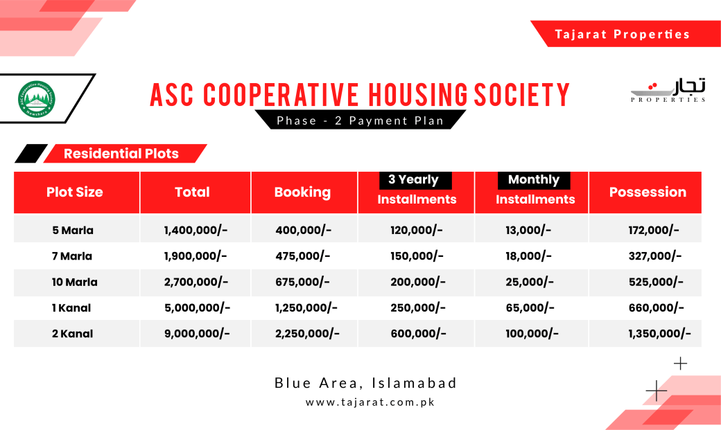 ASC Cooperative Housing Society Phase 2 Residential Plots Payment Plan
